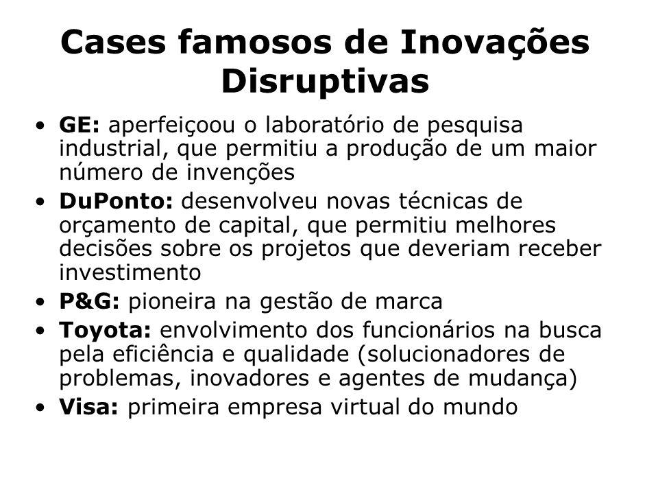 Cases famosos de Inovações Disruptivas