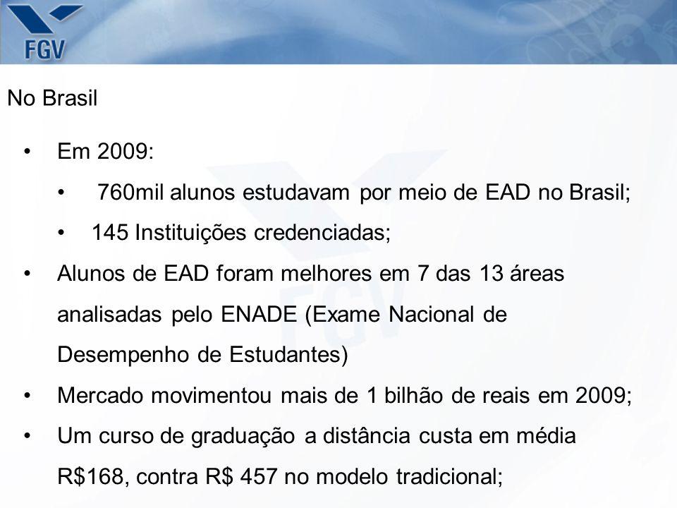 No Brasil Em 2009: 760mil alunos estudavam por meio de EAD no Brasil; 145 Instituições credenciadas;