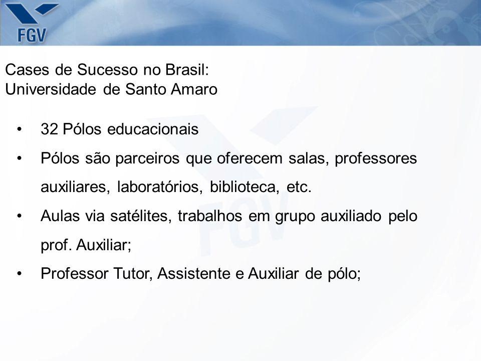 Cases de Sucesso no Brasil: