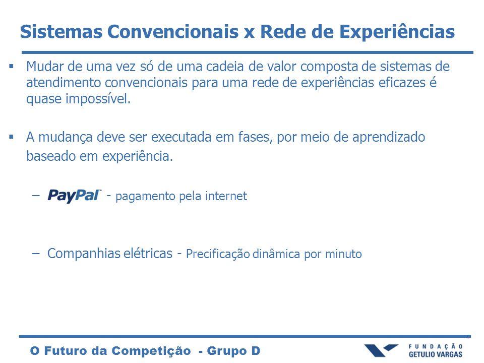 Sistemas Convencionais x Rede de Experiências