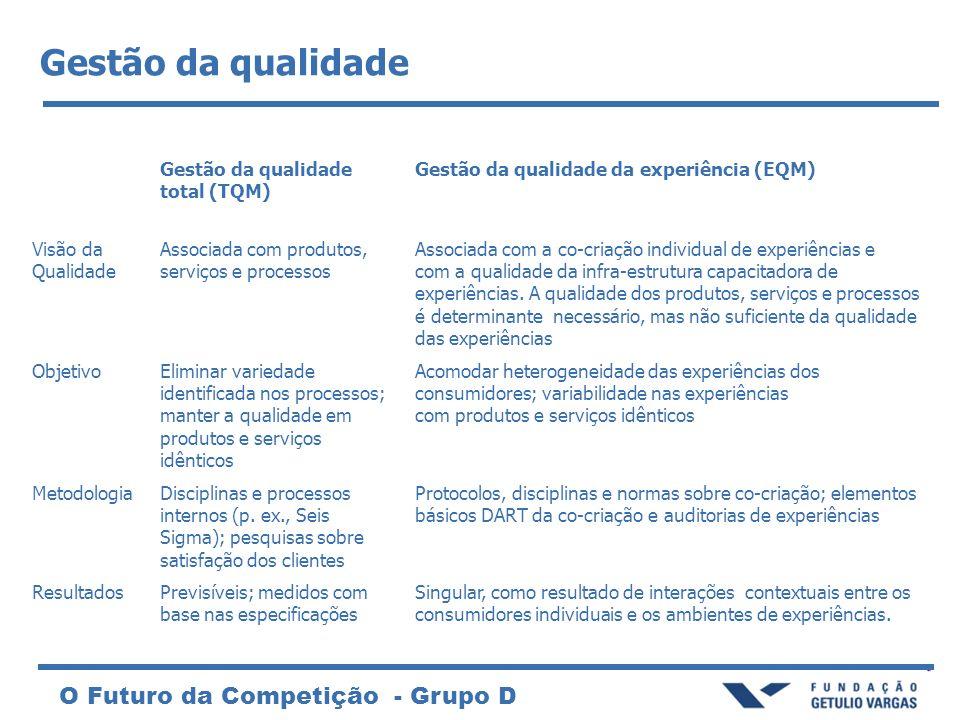 Gestão da qualidade Gestão da qualidade total (TQM)
