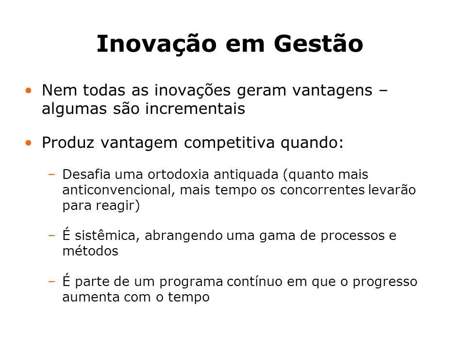 Inovação em Gestão Nem todas as inovações geram vantagens – algumas são incrementais. Produz vantagem competitiva quando: