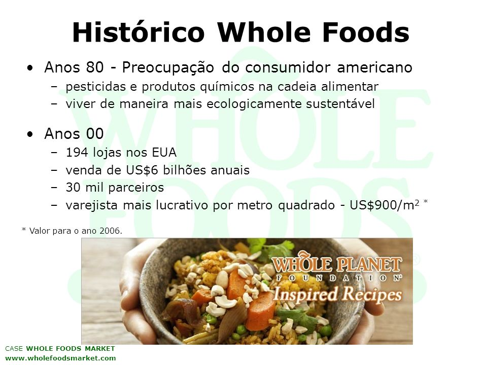 Histórico Whole Foods Anos 80 - Preocupação do consumidor americano