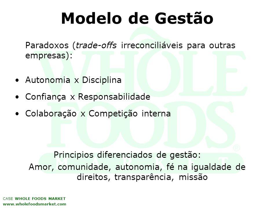 Principios diferenciados de gestão: