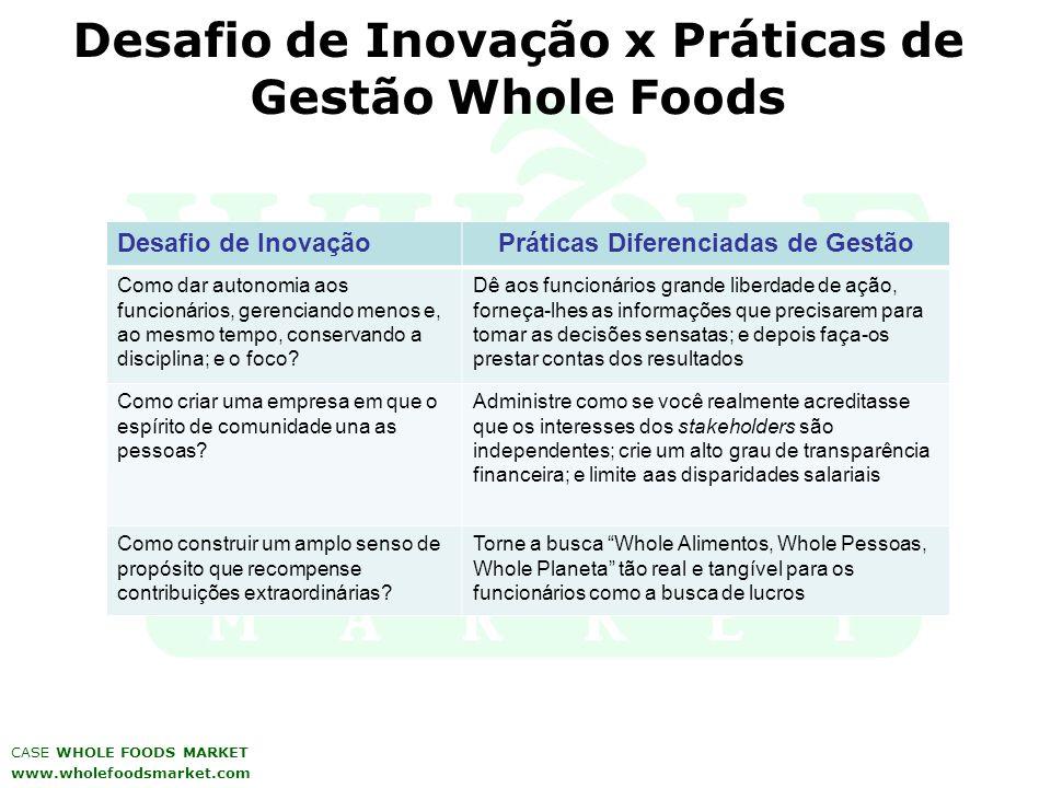 Desafio de Inovação x Práticas de Gestão Whole Foods