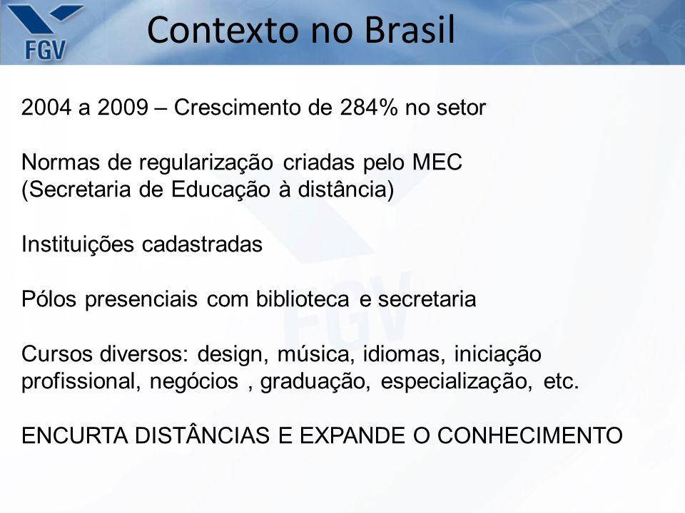 Contexto no Brasil 2004 a 2009 – Crescimento de 284% no setor