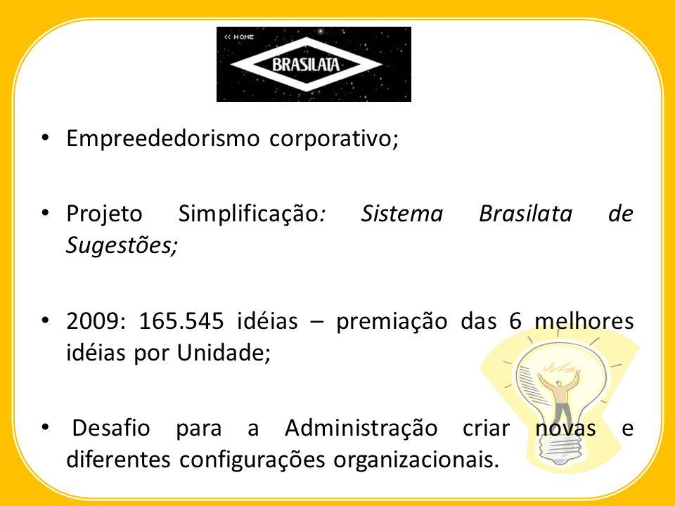 Empreededorismo corporativo;