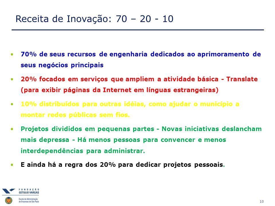 Receita de Inovação: 70 – 20 - 10