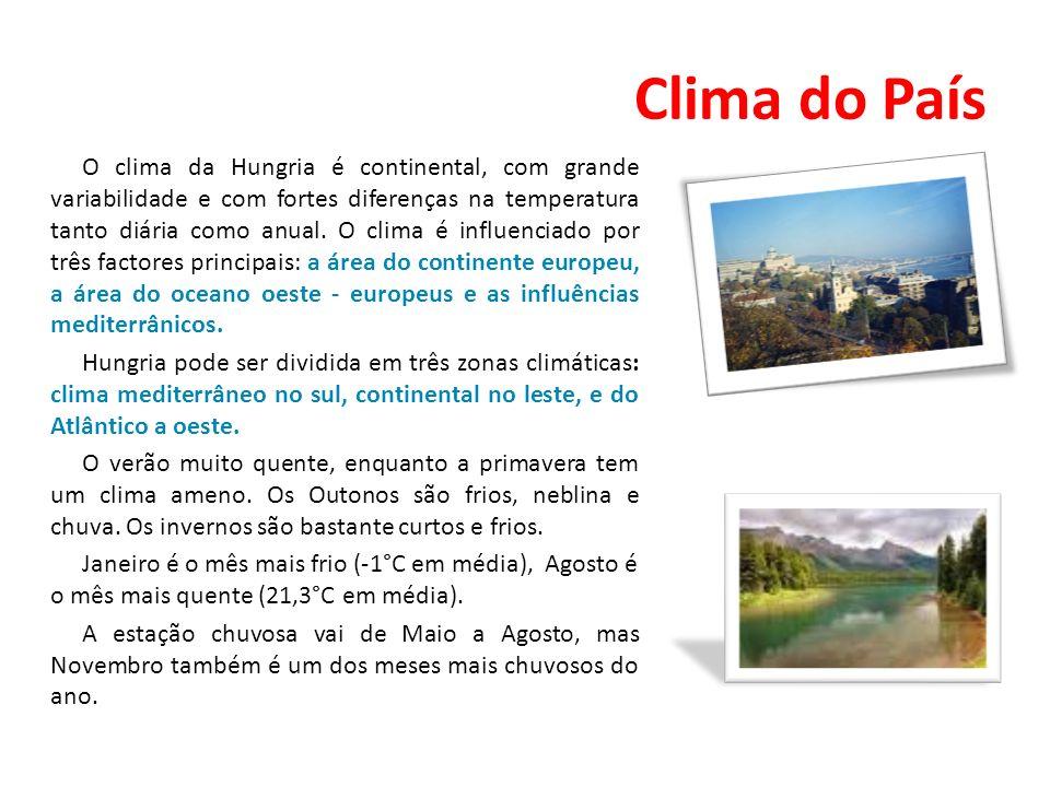 Clima do País