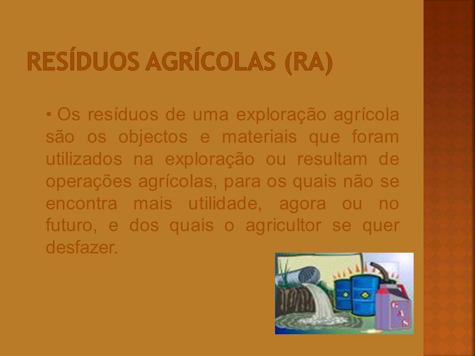 Resíduos Agrícolas (RA)