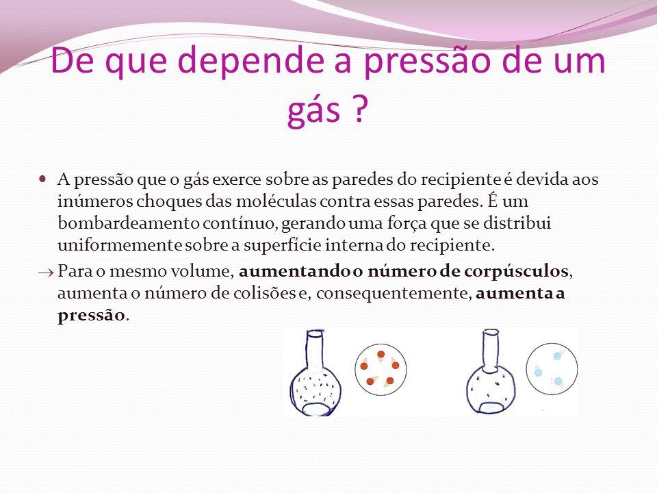 De que depende a pressão de um gás