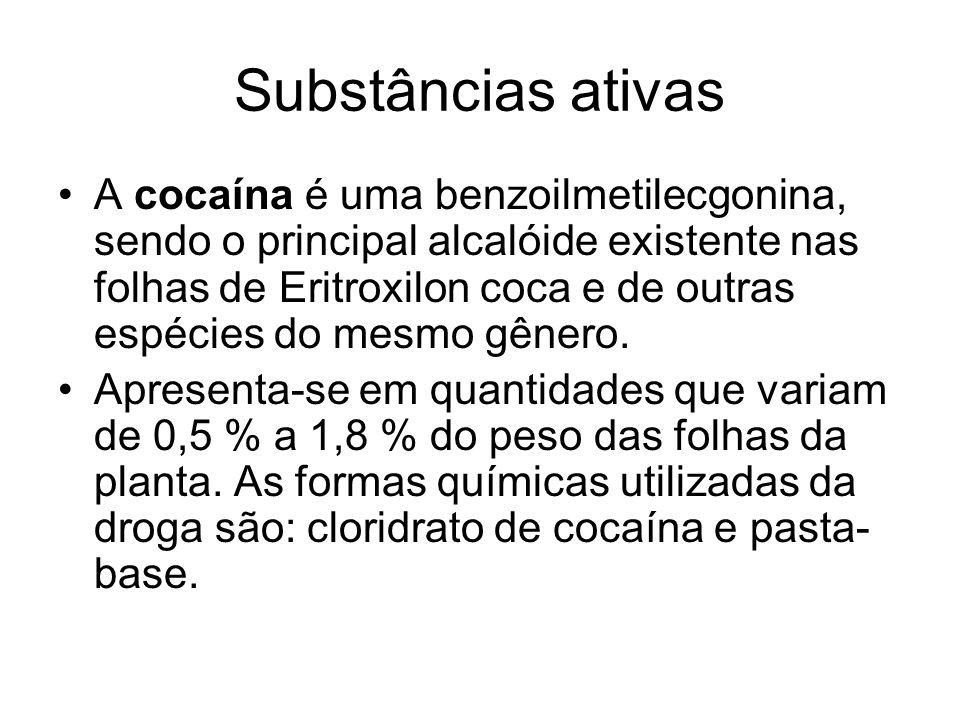 Substâncias ativas