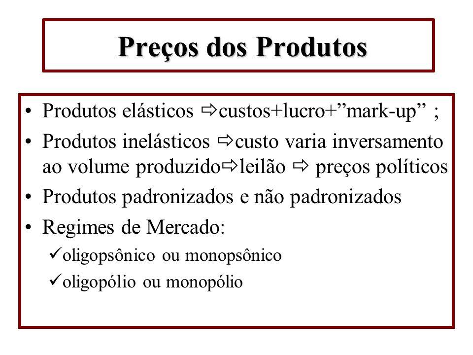Preços dos Produtos Produtos elásticos custos+lucro+ mark-up ;