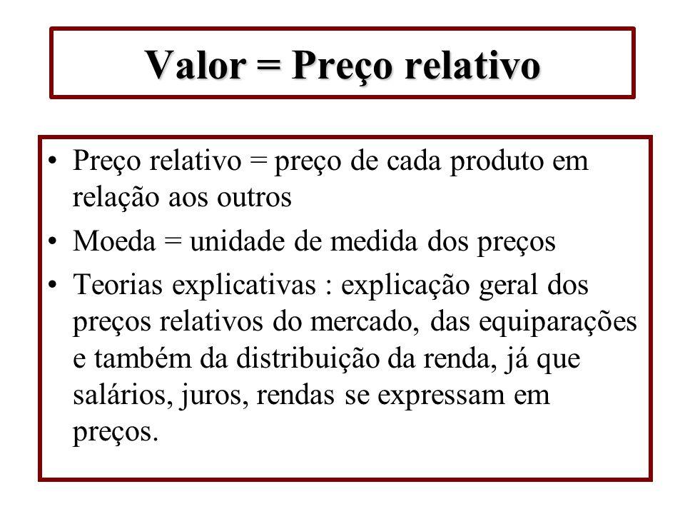 Valor = Preço relativo Preço relativo = preço de cada produto em relação aos outros. Moeda = unidade de medida dos preços.