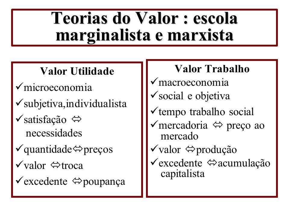 Teorias do Valor : escola marginalista e marxista