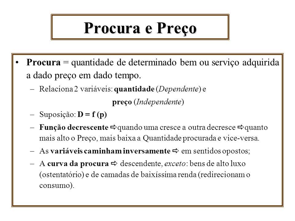 Procura e Preço Procura = quantidade de determinado bem ou serviço adquirida a dado preço em dado tempo.