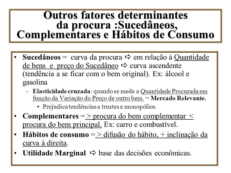 Outros fatores determinantes da procura :Sucedâneos, Complementares e Hábitos de Consumo