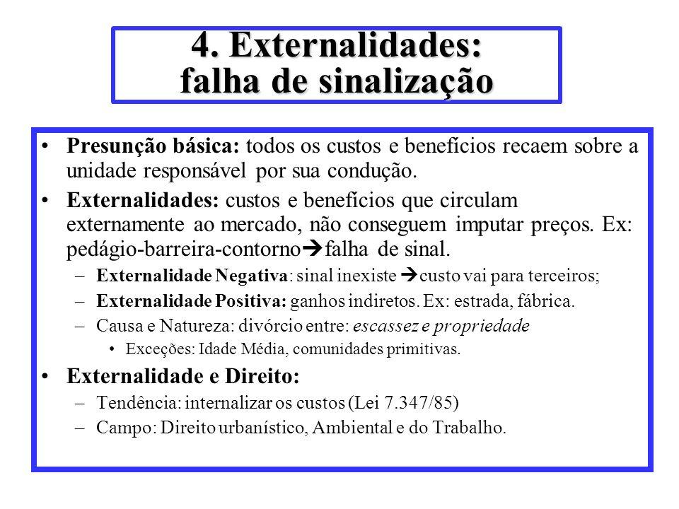 4. Externalidades: falha de sinalização