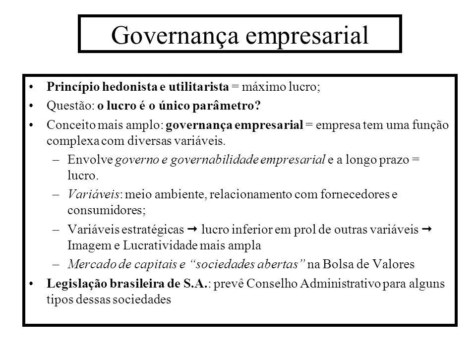 Governança empresarial
