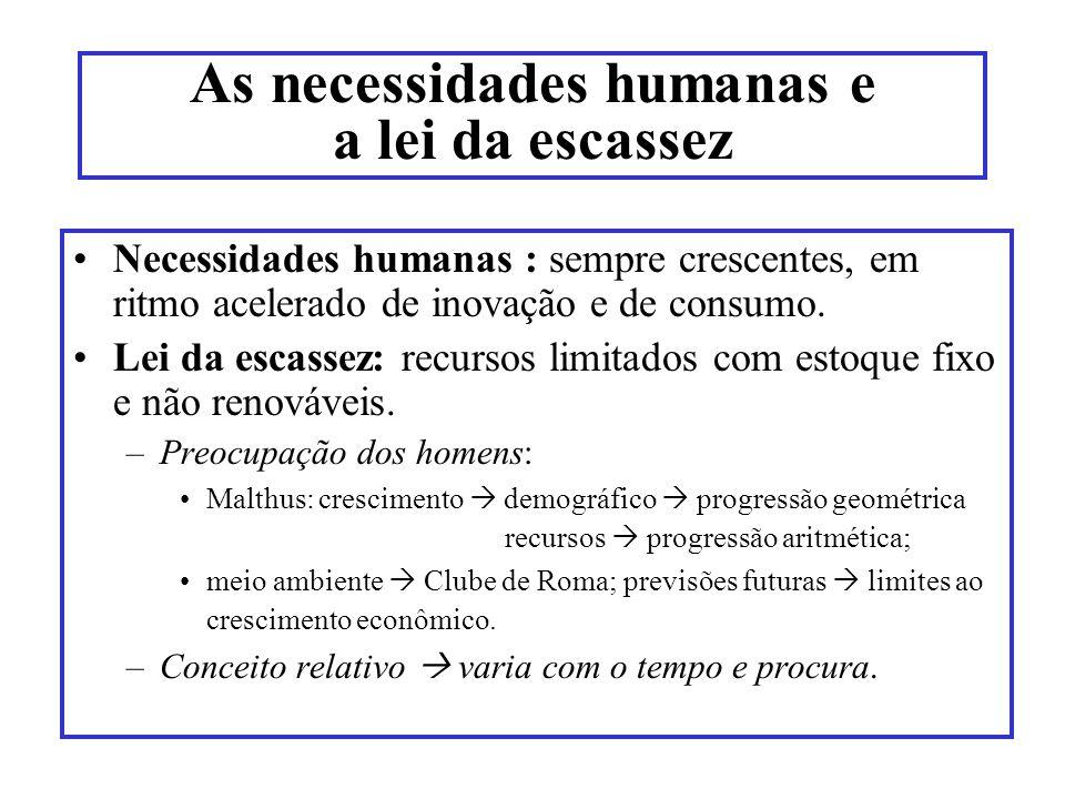 As necessidades humanas e a lei da escassez