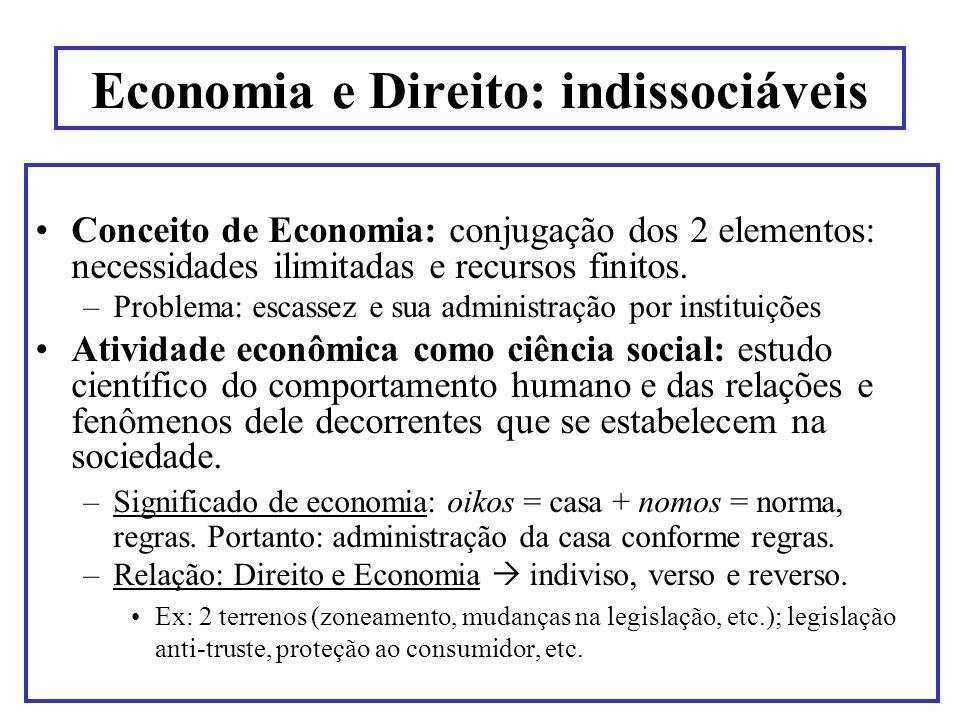Economia e Direito: indissociáveis