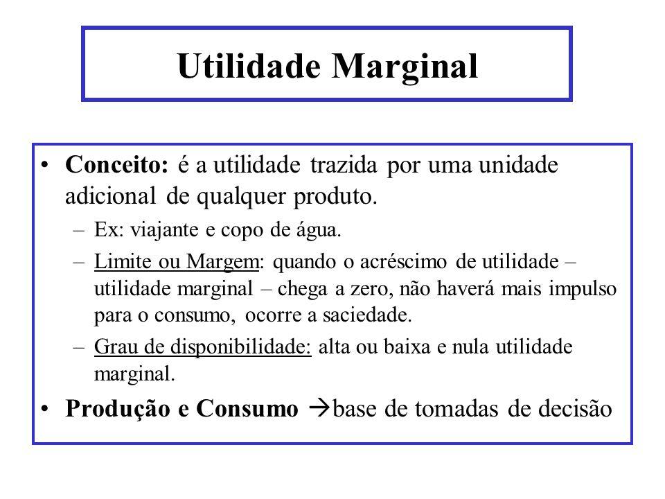 Utilidade Marginal Conceito: é a utilidade trazida por uma unidade adicional de qualquer produto. Ex: viajante e copo de água.