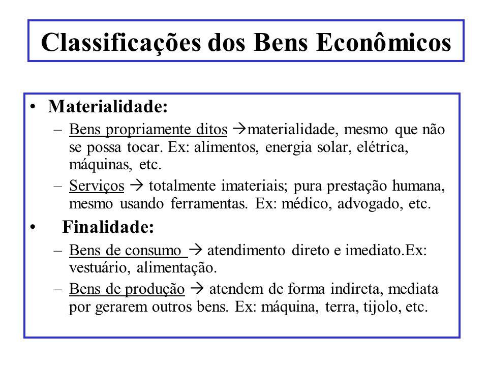 Classificações dos Bens Econômicos