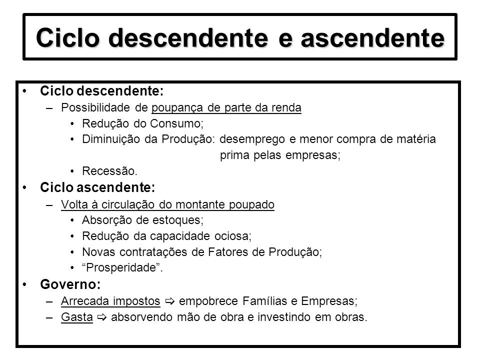 Ciclo descendente e ascendente