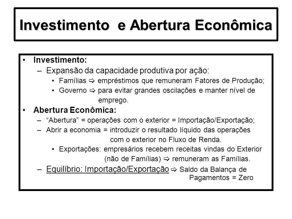 Investimento e Abertura Econômica