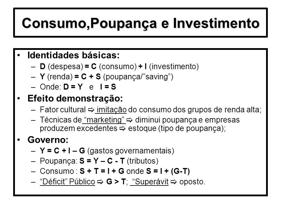 Consumo,Poupança e Investimento