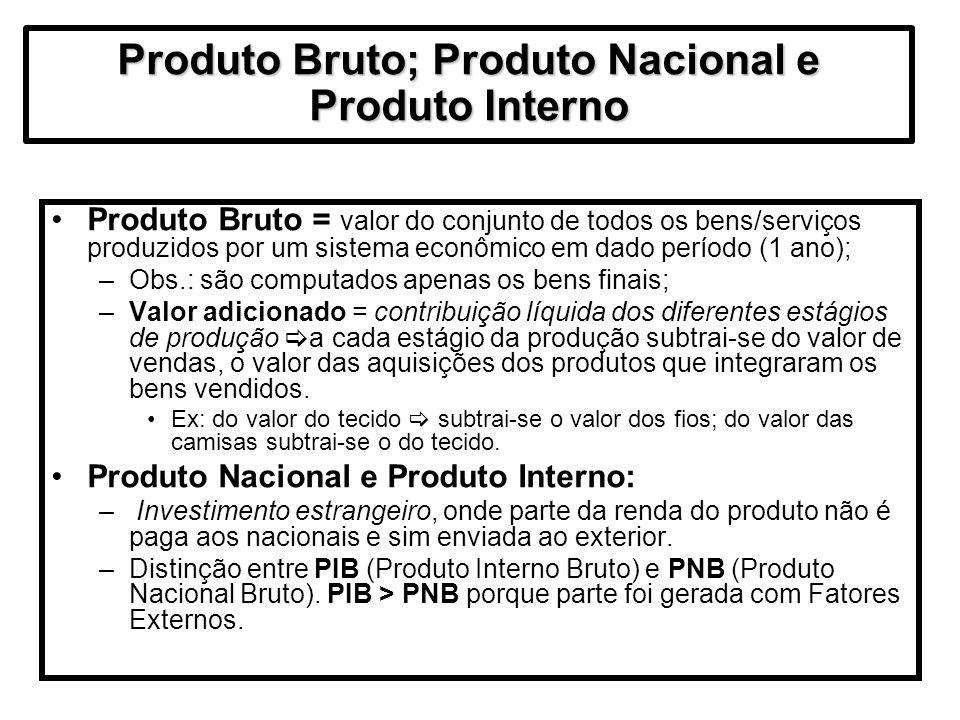 Produto Bruto; Produto Nacional e Produto Interno