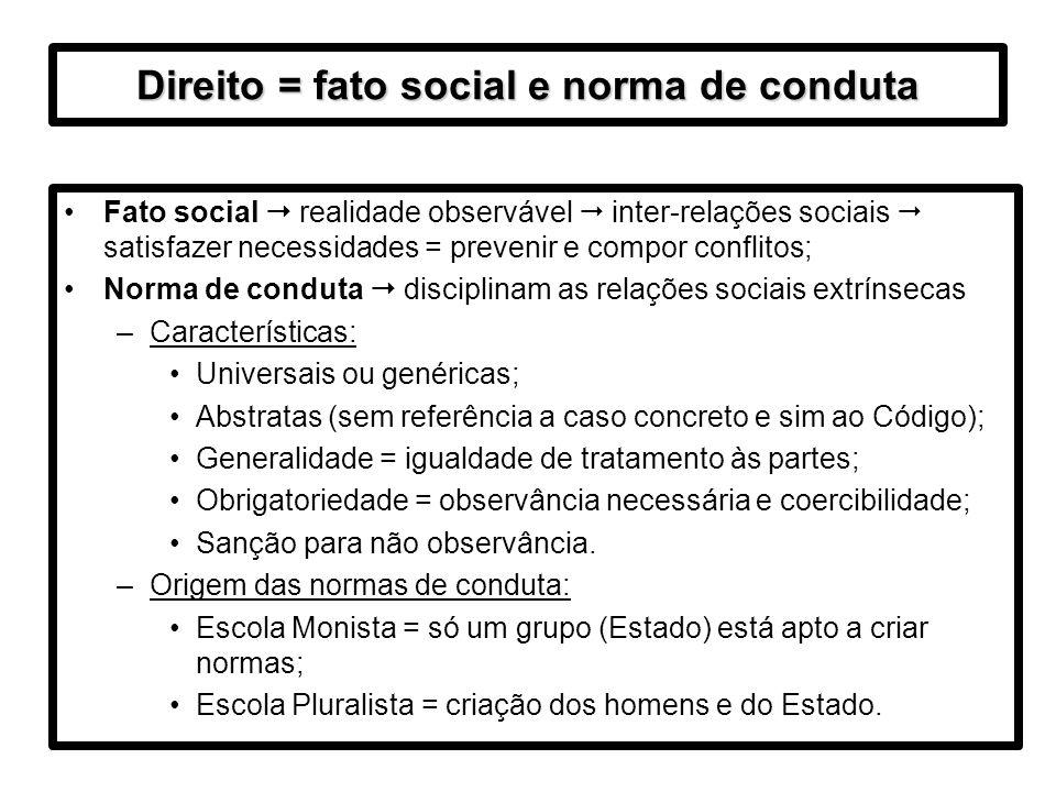 Direito = fato social e norma de conduta