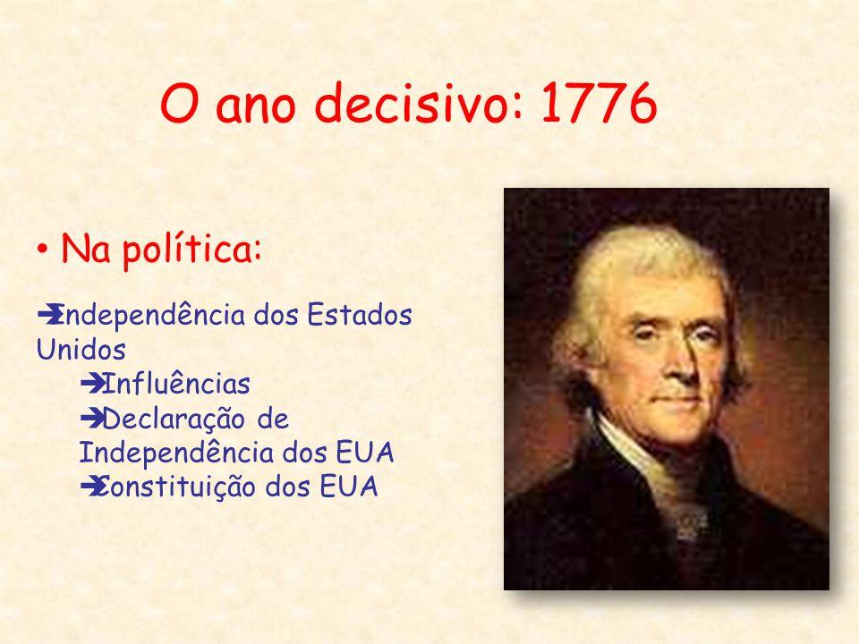O ano decisivo: 1776 Na política: Independência dos Estados Unidos