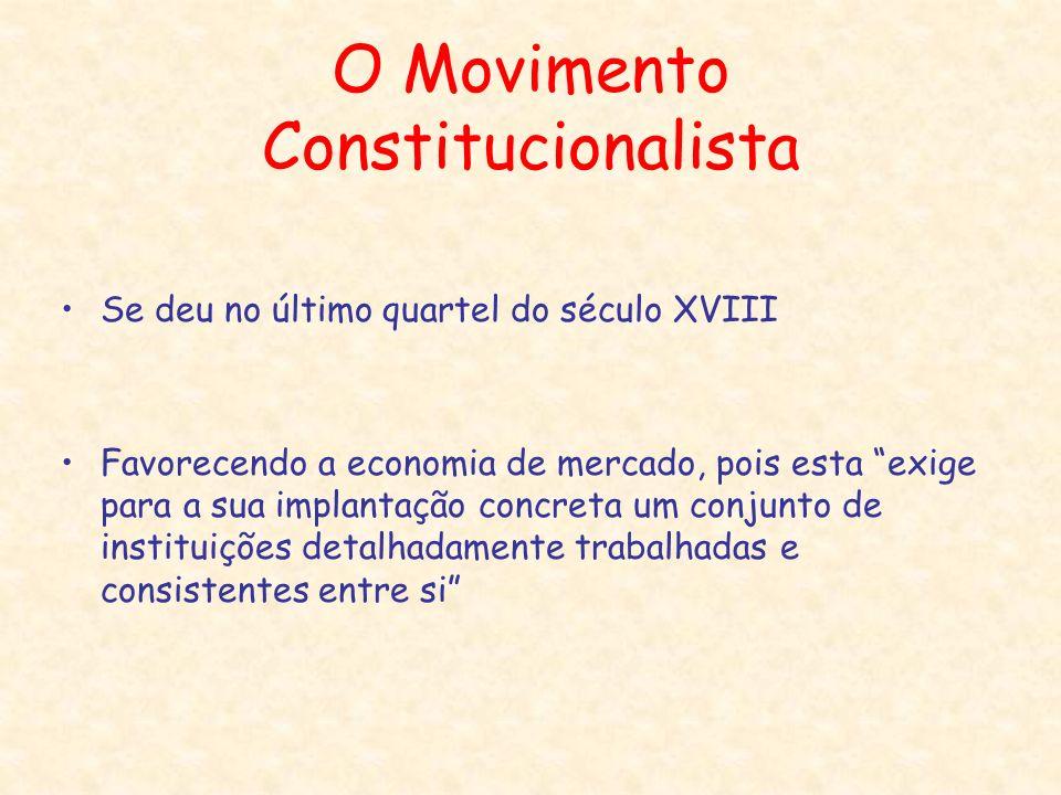 O Movimento Constitucionalista