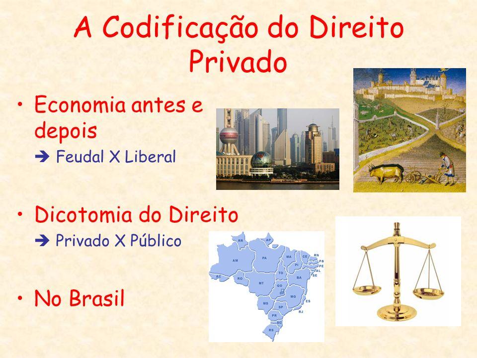A Codificação do Direito Privado