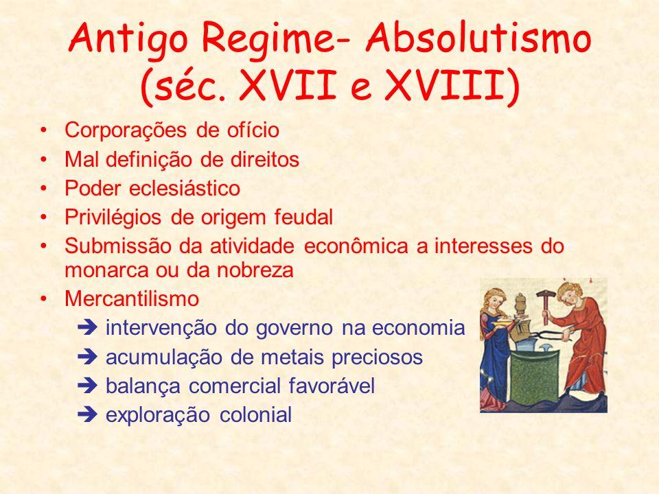 Antigo Regime- Absolutismo (séc. XVII e XVIII)