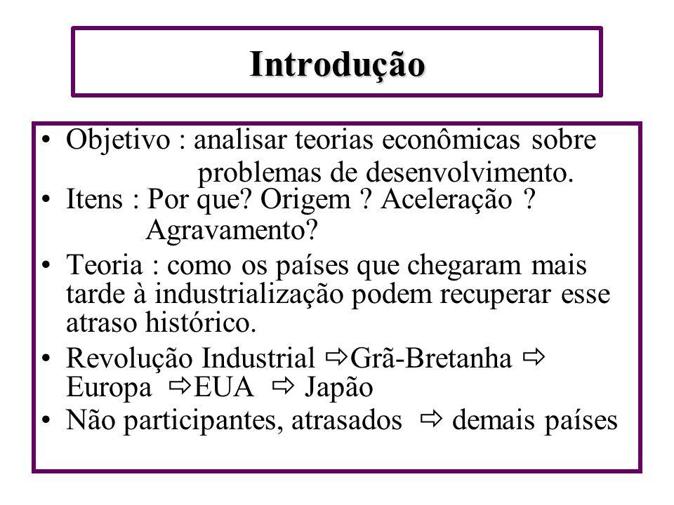 Introdução Objetivo : analisar teorias econômicas sobre