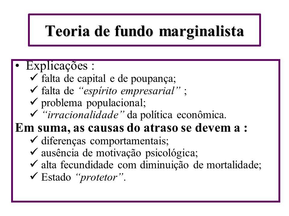 Teoria de fundo marginalista