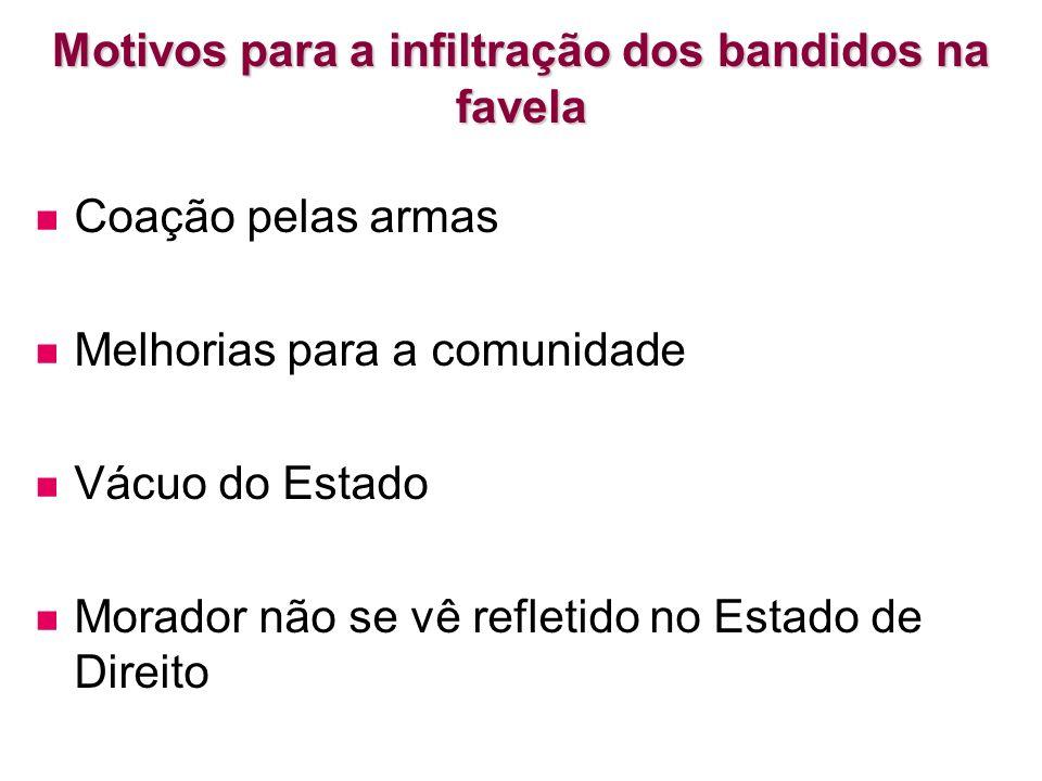 Motivos para a infiltração dos bandidos na favela