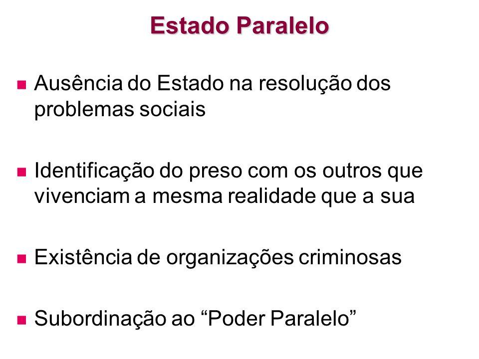 Estado Paralelo Ausência do Estado na resolução dos problemas sociais