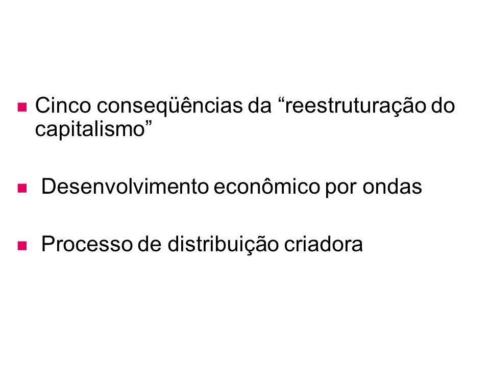 Cinco conseqüências da reestruturação do capitalismo