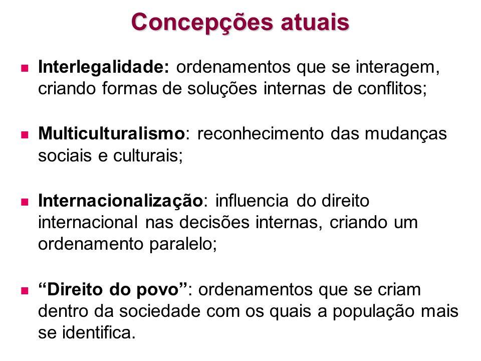Concepções atuais Interlegalidade: ordenamentos que se interagem, criando formas de soluções internas de conflitos;