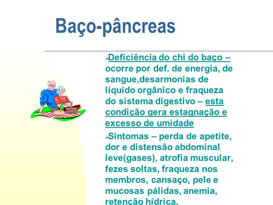 Baço-pâncreas
