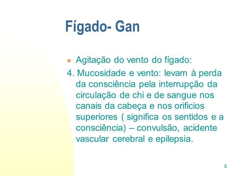 Fígado- Gan Agitação do vento do fígado: