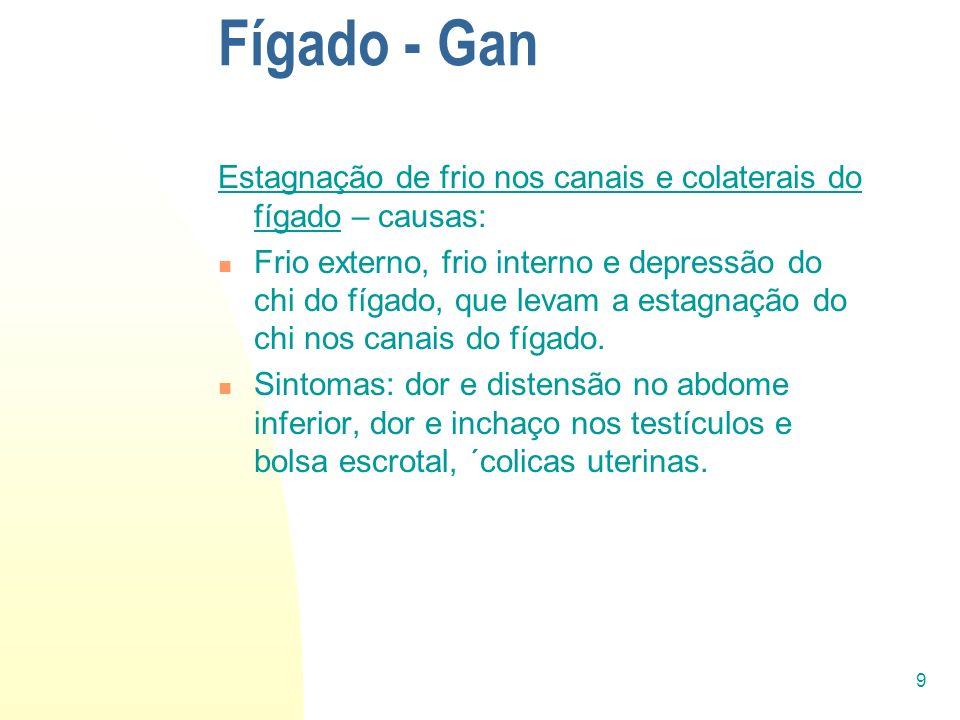 Fígado - Gan Estagnação de frio nos canais e colaterais do fígado – causas: