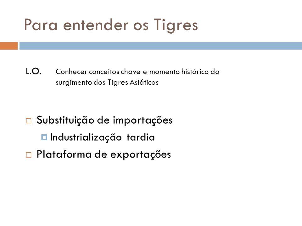 Para entender os Tigres
