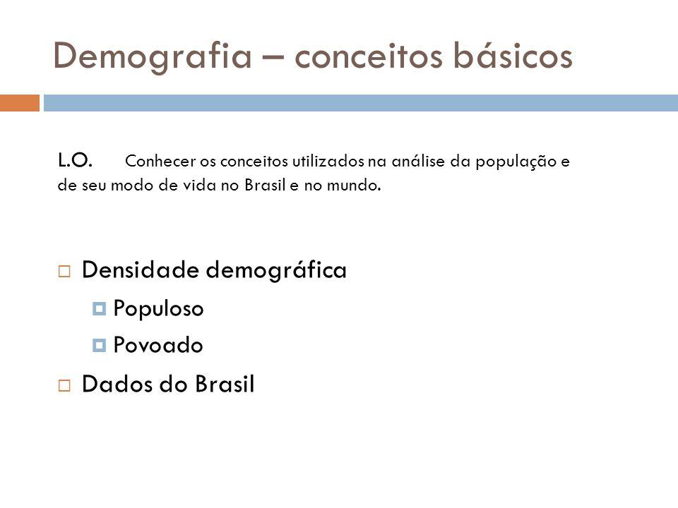 Demografia – conceitos básicos