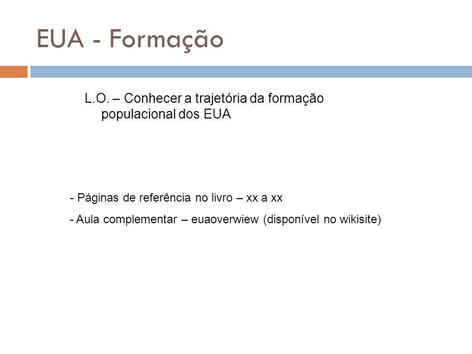 EUA - Formação L.O. – Conhecer a trajetória da formação populacional dos EUA. Páginas de referência no livro – xx a xx.