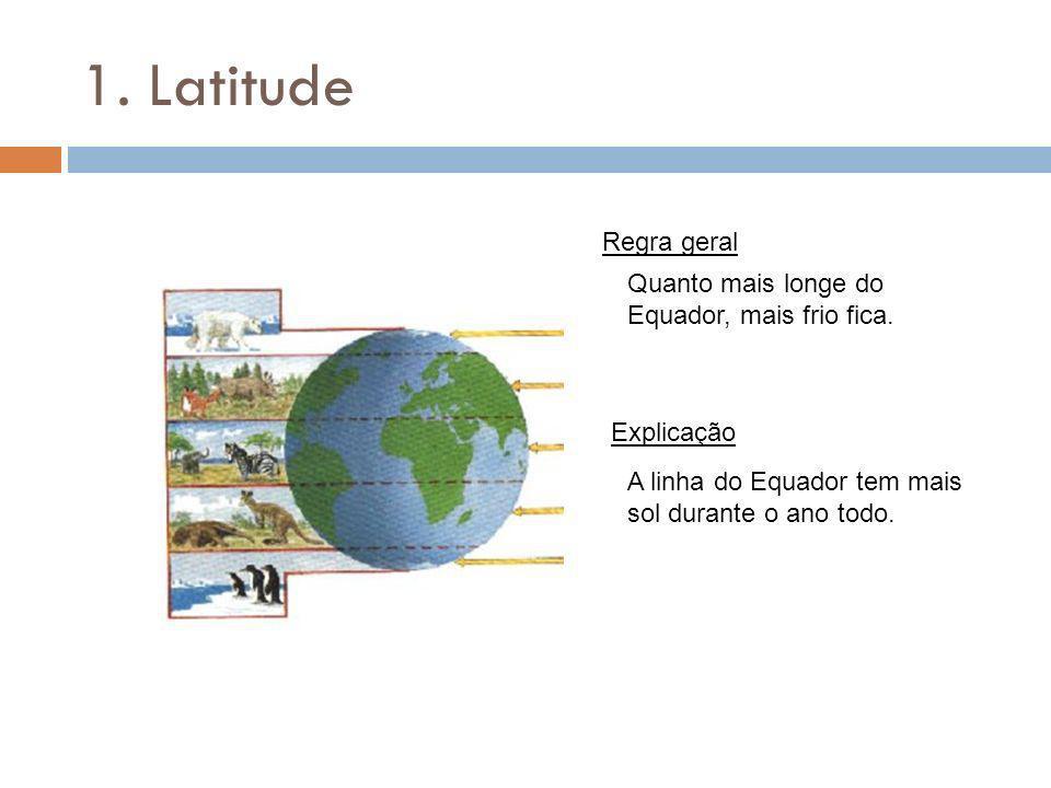 1. Latitude Regra geral Quanto mais longe do Equador, mais frio fica.