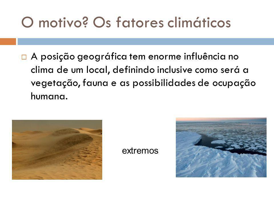 O motivo Os fatores climáticos